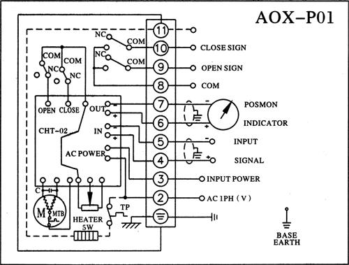 sdy电动执行器,sdy阀门电动装置,sdy电动头