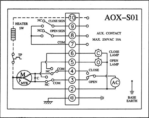 直流电机无源触点输出型; >> 执行器; 供应:sdy电动执行器图片