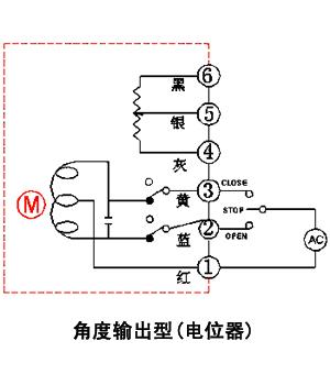 供应sdv电动执行器,阀门电动装置